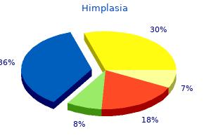 purchase himplasia online pills