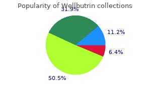 purchase cheapest wellbutrin and wellbutrin