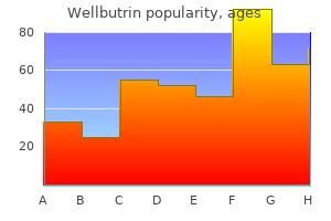 order 300 mg wellbutrin otc