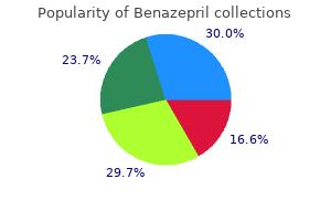 purchase generic benazepril on line