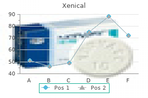 purchase generic xenical from india