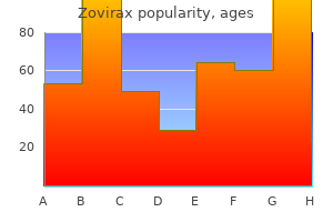 buy zovirax once a day