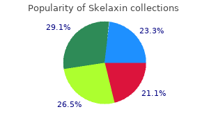 order skelaxin 400mg with amex