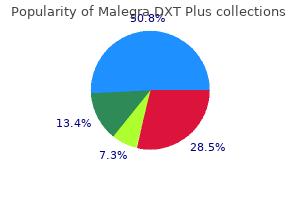 cheap 160 mg malegra dxt plus