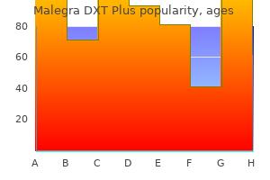order malegra dxt plus 160mg amex