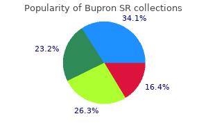 cheap bupron sr 150mg free shipping