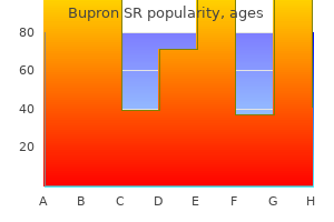 order bupron sr 150 mg otc