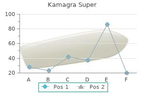 buy discount kamagra super 160 mg line