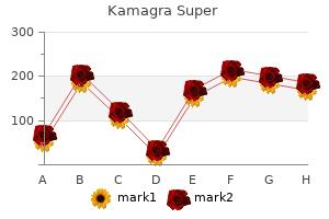 order kamagra super canada