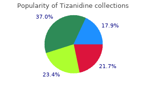 generic tizanidine 2mg without a prescription