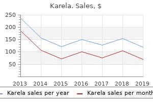 cheap karela online