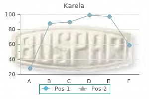 generic 60 caps karela free shipping
