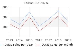 buy dutas in united states online