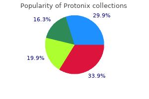 order protonix toronto