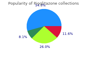 purchase pioglitazone 45 mg mastercard