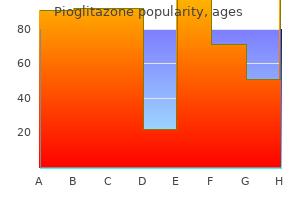 order 15mg pioglitazone