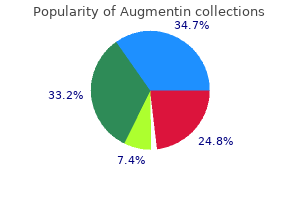 order generic augmentin from india