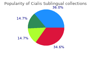 cost of cialis sublingual