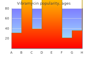 buy on line vibramycin