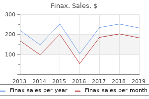 purchase finax 1 mg with amex