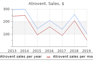 purchase atrovent master card