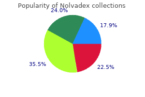 Where to buy nolvadex