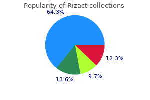 discount 10mg rizact with mastercard