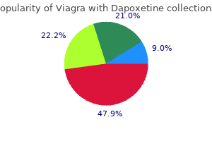 purchase generic viagra with dapoxetine canada