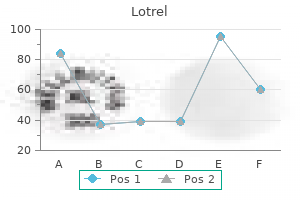 generic lotrel 10 mg on-line