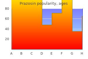 prazosin 1 mg lowest price