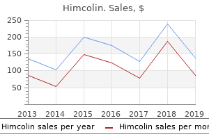 purchase himcolin 30gm otc