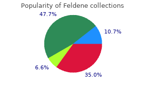 buy cheapest feldene and feldene