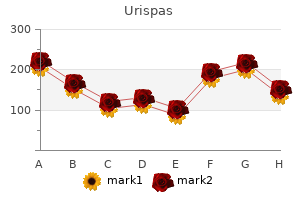 purchase urispas with amex