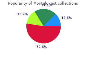 purchase cheap montelukast on line