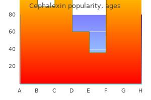 order cephalexin toronto