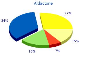 purchase aldactone 100mg amex