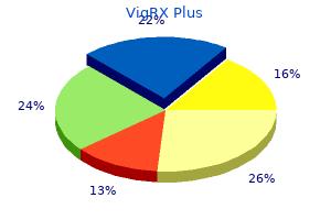 purchase vigrx plus 60caps line