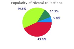 quality 200 mg nizoral
