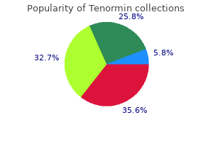 cost of tenormin
