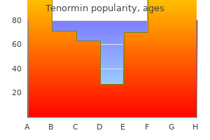 generic tenormin 100mg on line