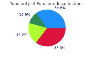 purchase furosemide 100 mg online