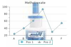 purchase methotrexate us