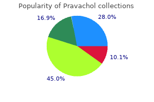 buy pravachol on line