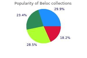 beloc 20 mg mastercard