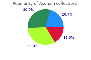 discount 50mg asendin amex