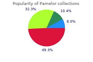 purchase generic pamelor on line